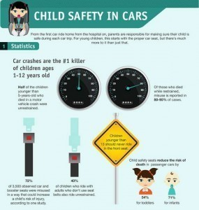 Kids Automobile Safety Graphics
