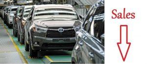 shock-Toyota-sales