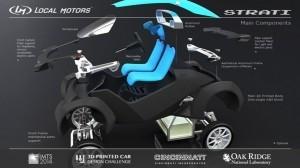 070614-motor-strati-2