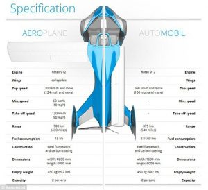 specifications of flying car